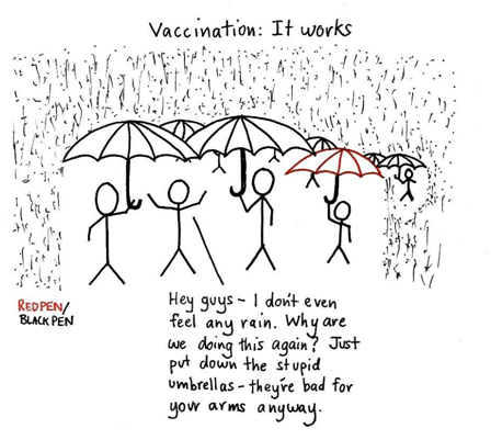 Comprendre le concept de l'immunité collective grâce au logiciel COUVAC